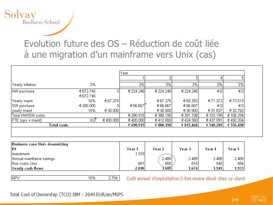 Evolution future des OS – Réduction de coût liée à une migration d'un mainframe vers Unix (cas)