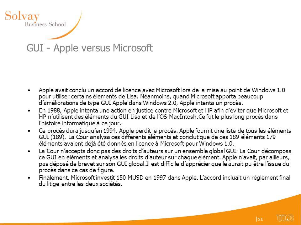 GUI - Apple versus Microsoft