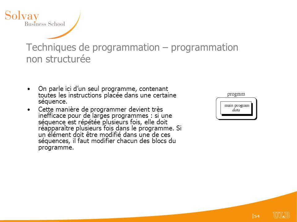 Techniques de programmation – programmation non structurée
