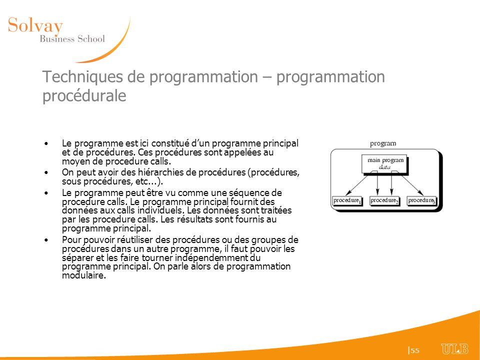 Techniques de programmation – programmation procédurale
