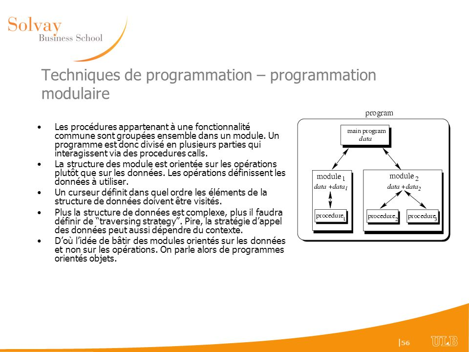 Techniques de programmation – programmation modulaire