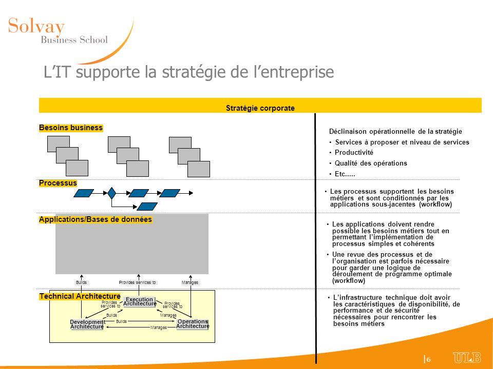L'IT supporte la stratégie de l'entreprise