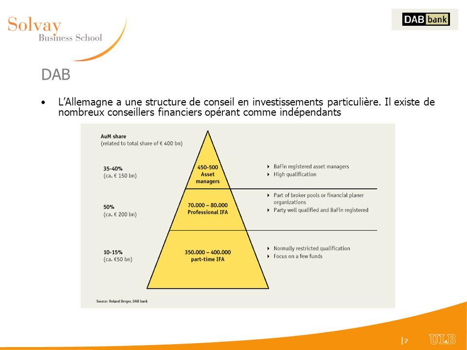 DAB L'Allemagne a une structure de conseil en investissements particulière. Il existe de nombreux conseillers financiers opérant comme indépendants.