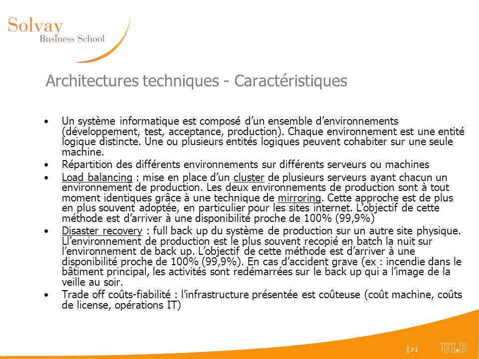 Architectures techniques - Caractéristiques