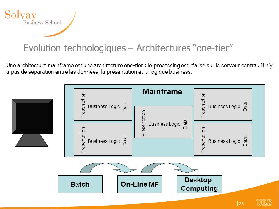 Evolution technologiques – Architectures one-tier