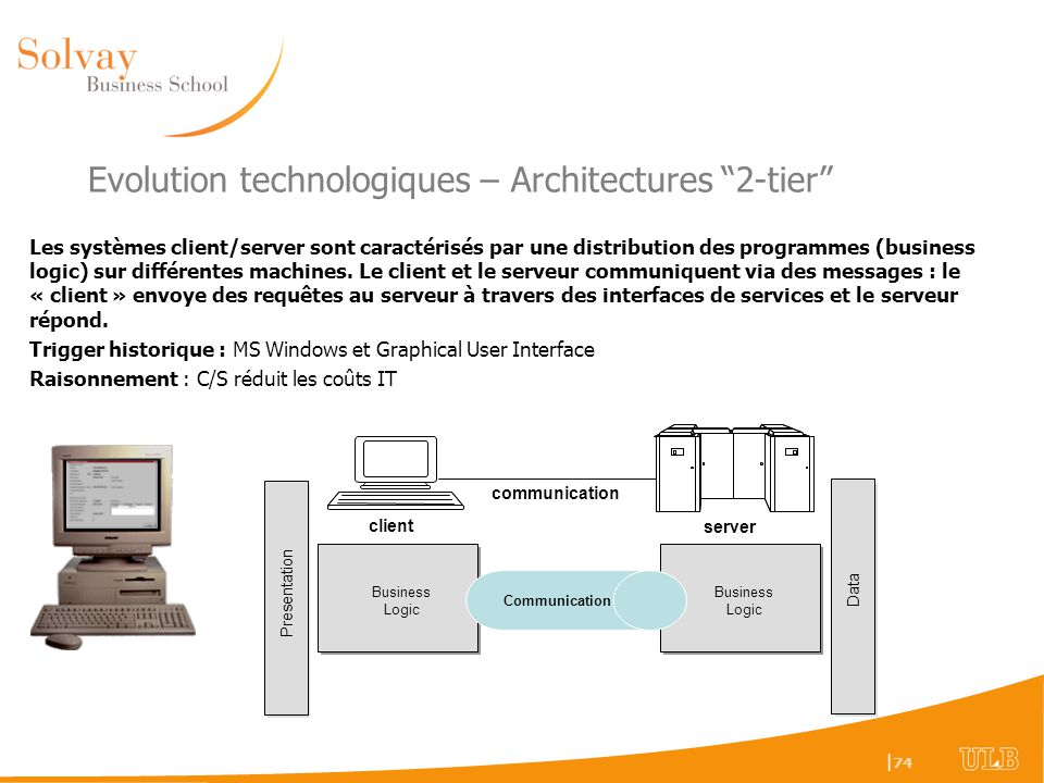 Evolution technologiques – Architectures 2-tier