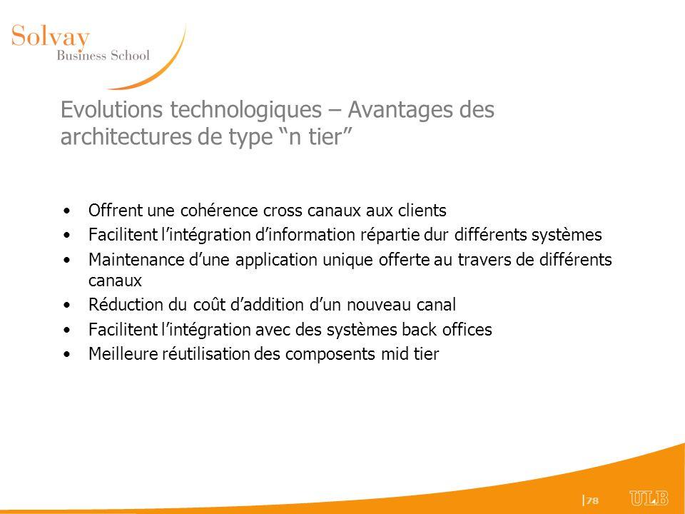 Evolutions technologiques – Avantages des architectures de type n tier