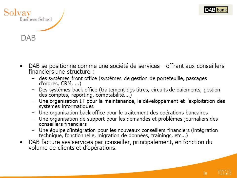 DAB DAB se positionne comme une société de services – offrant aux conseillers financiers une structure :