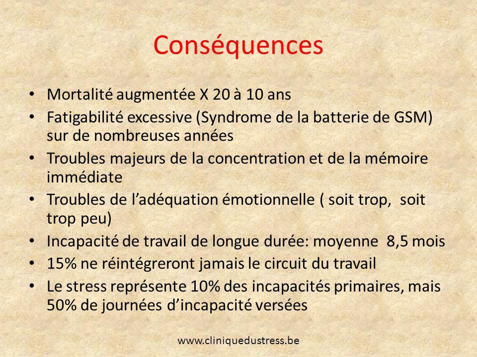 Conséquences Mortalité augmentée X 20 à 10 ans