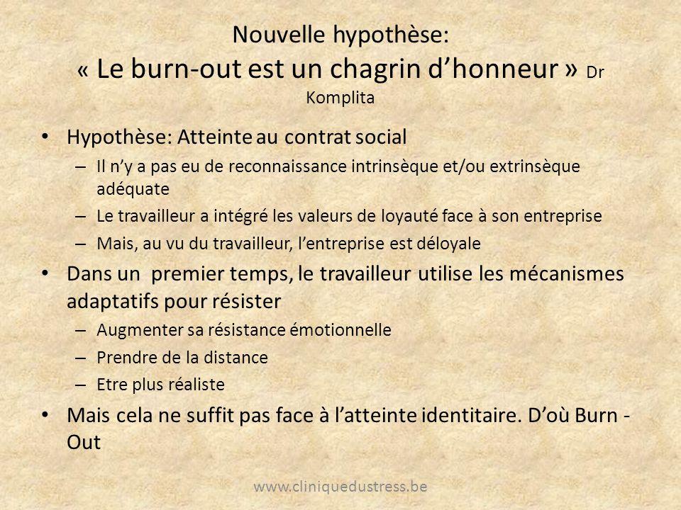 Nouvelle hypothèse: « Le burn-out est un chagrin d'honneur » Dr Komplita