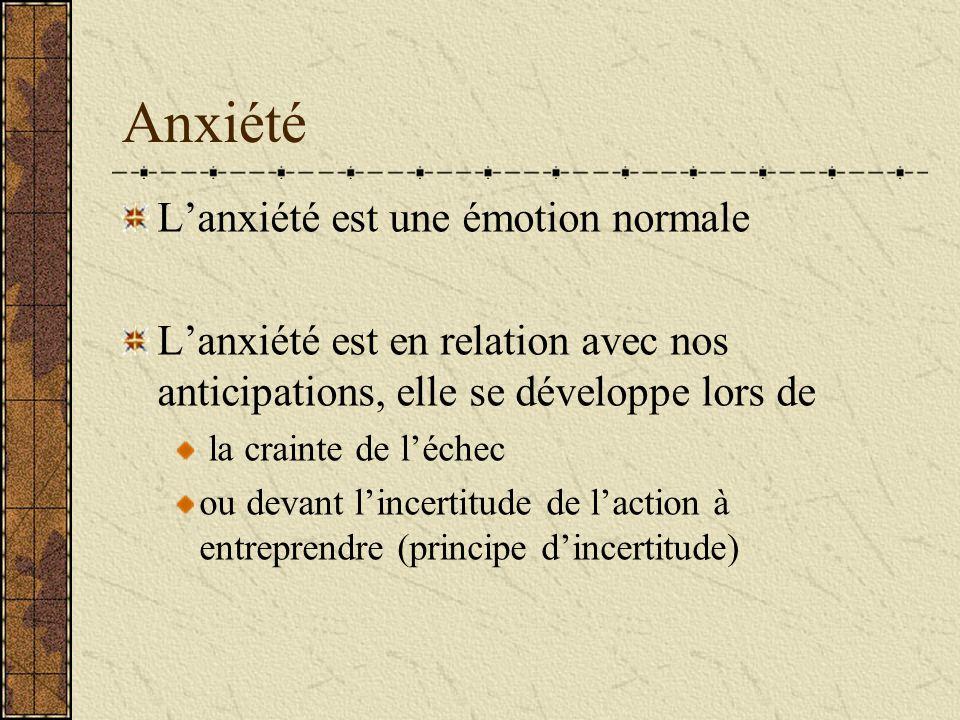 Anxiété L'anxiété est une émotion normale