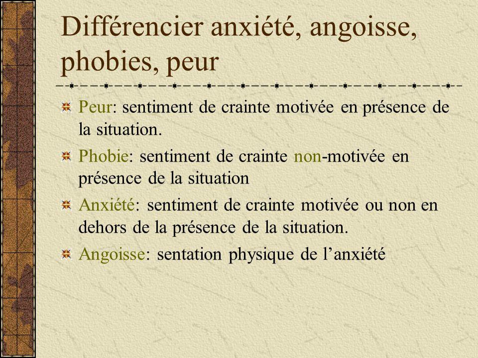 Différencier anxiété, angoisse, phobies, peur