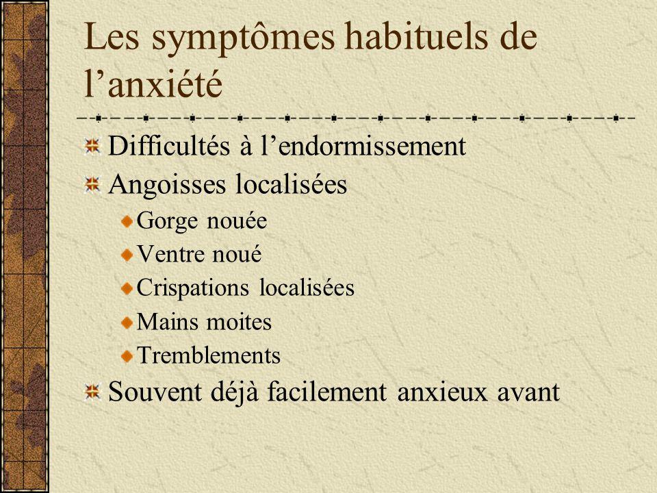 Les symptômes habituels de l'anxiété