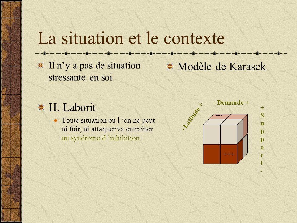 La situation et le contexte