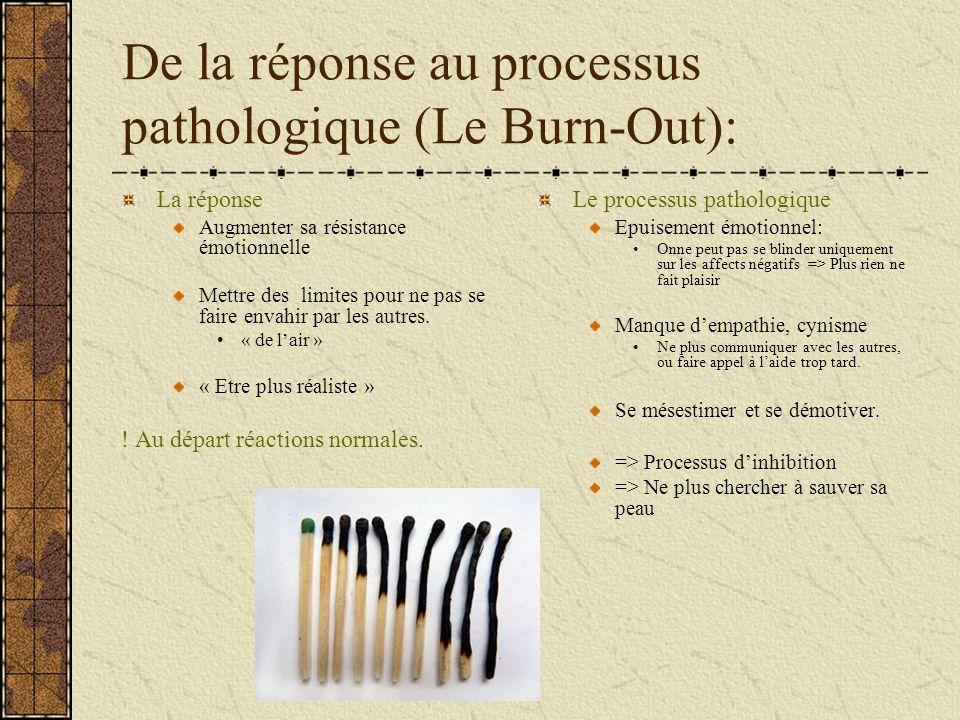 De la réponse au processus pathologique (Le Burn-Out):
