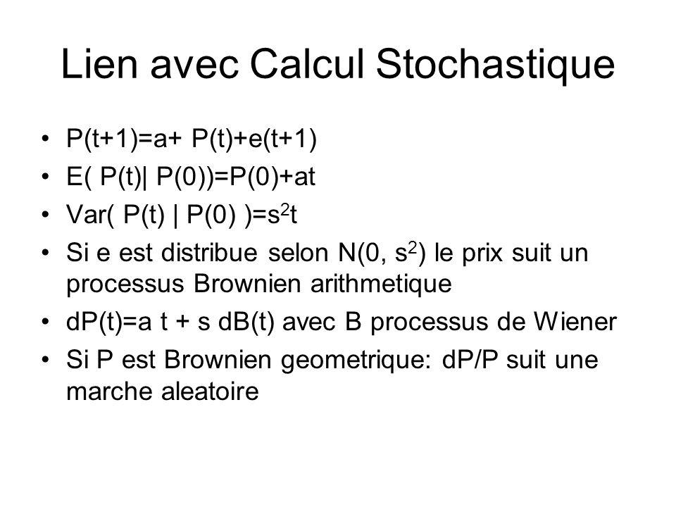 Lien avec Calcul Stochastique