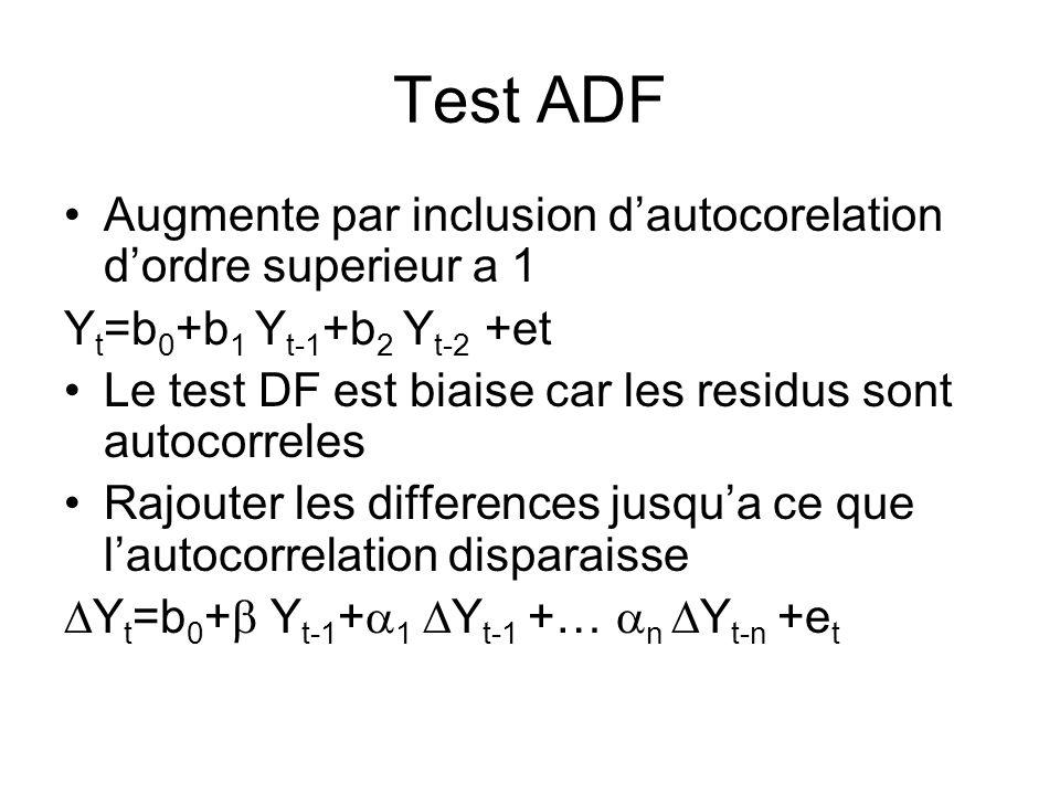 Test ADF Augmente par inclusion d'autocorelation d'ordre superieur a 1