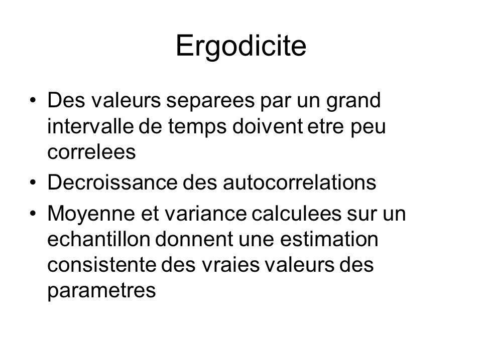 Ergodicite Des valeurs separees par un grand intervalle de temps doivent etre peu correlees. Decroissance des autocorrelations.