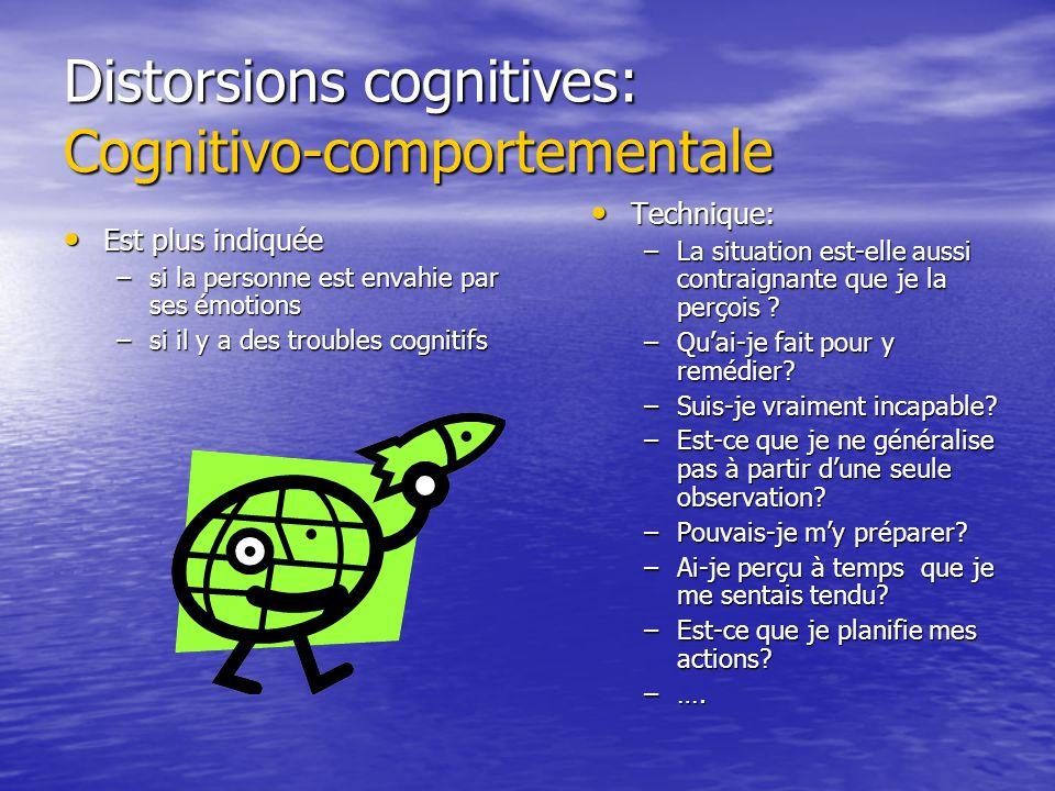 Distorsions cognitives: Cognitivo-comportementale