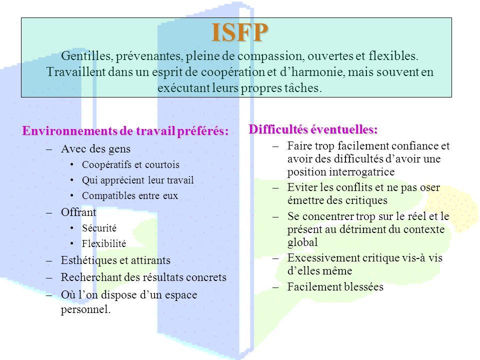 ISFP Gentilles, prévenantes, pleine de compassion, ouvertes et flexibles. Travaillent dans un esprit de coopération et d'harmonie, mais souvent en exécutant leurs propres tâches.