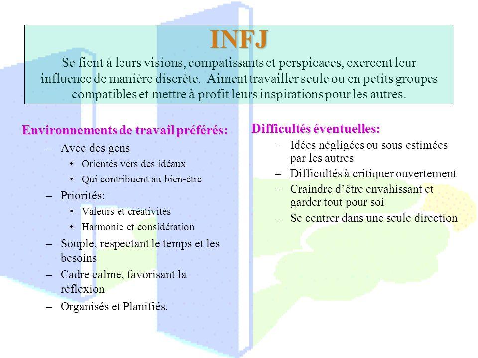 INFJ Se fient à leurs visions, compatissants et perspicaces, exercent leur influence de manière discrète. Aiment travailler seule ou en petits groupes compatibles et mettre à profit leurs inspirations pour les autres.