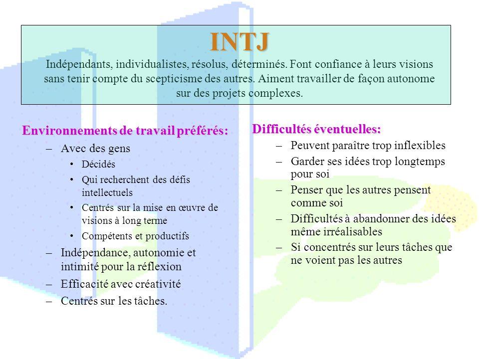 INTJ Indépendants, individualistes, résolus, déterminés