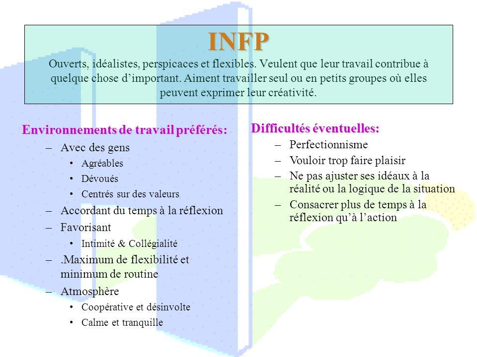 INFP Ouverts, idéalistes, perspicaces et flexibles