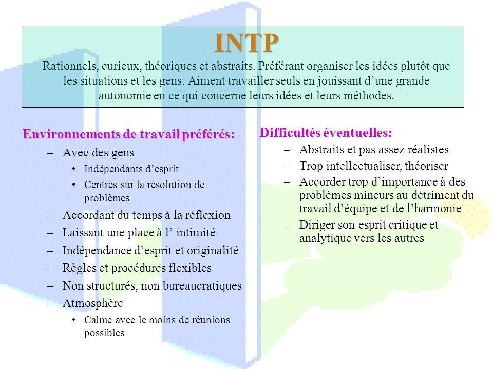 INTP Rationnels, curieux, théoriques et abstraits