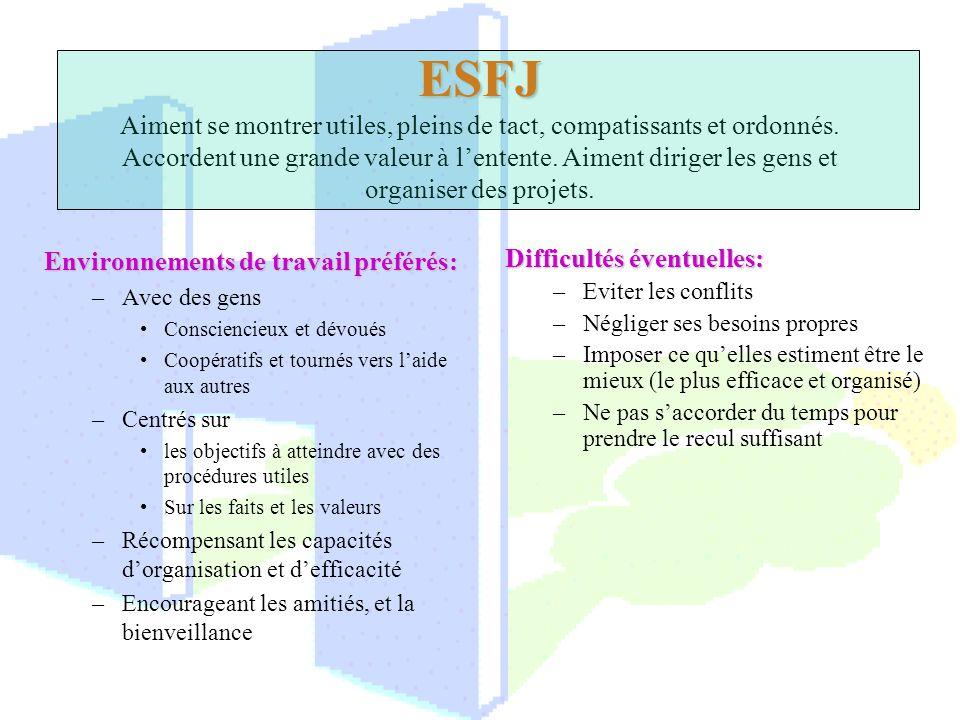 ESFJ Aiment se montrer utiles, pleins de tact, compatissants et ordonnés. Accordent une grande valeur à l'entente. Aiment diriger les gens et organiser des projets.
