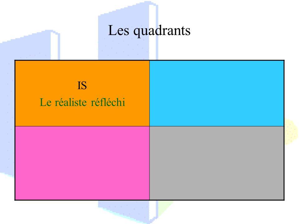 Les quadrants IS Le réaliste réfléchi