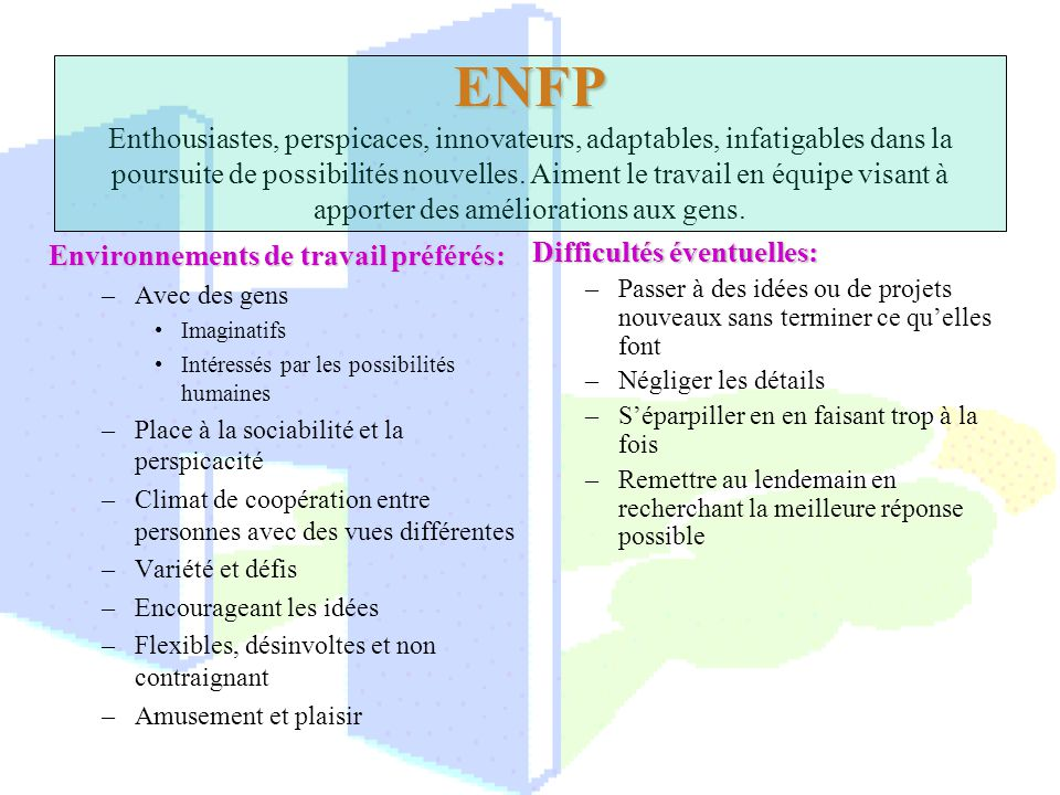 ENFP Enthousiastes, perspicaces, innovateurs, adaptables, infatigables dans la poursuite de possibilités nouvelles. Aiment le travail en équipe visant à apporter des améliorations aux gens.