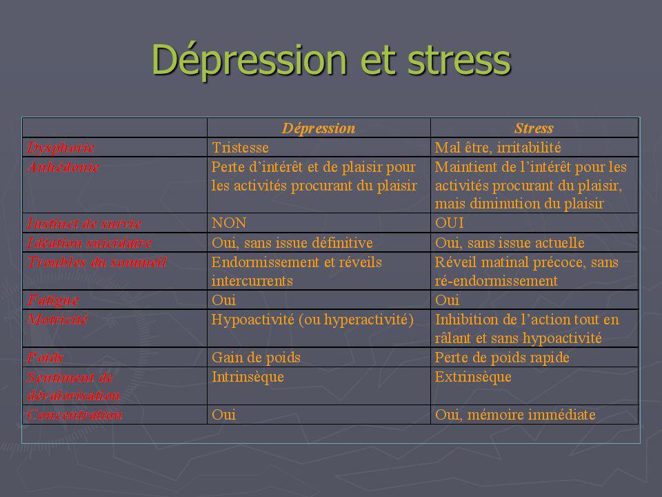 Dépression et stress