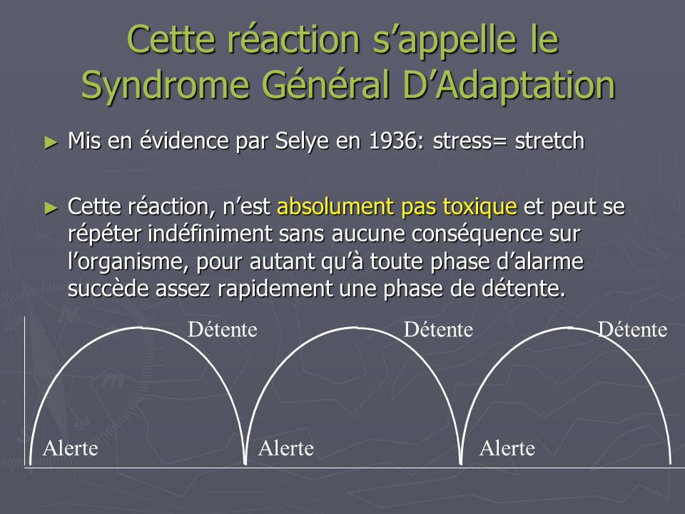 Cette réaction s'appelle le Syndrome Général D'Adaptation