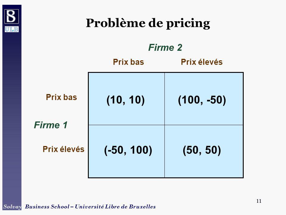Problème de pricing (10, 10) (100, -50) (50, 50) (-50, 100) Firme 2