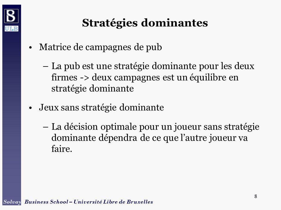 Stratégies dominantes