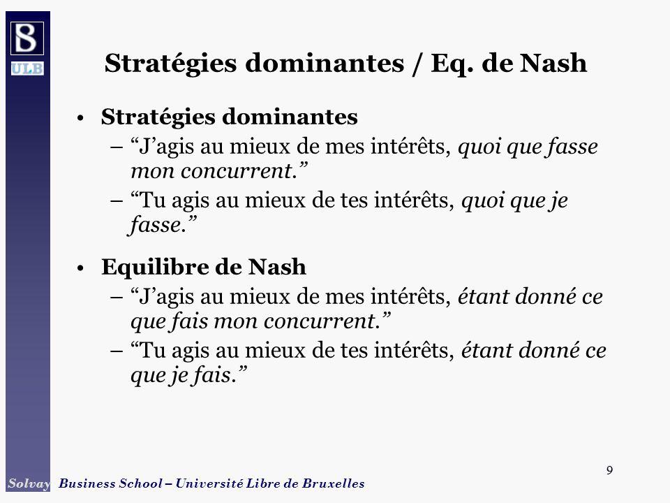 Stratégies dominantes / Eq. de Nash