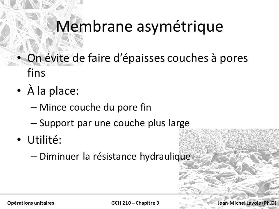 Membrane asymétrique On évite de faire d'épaisses couches à pores fins