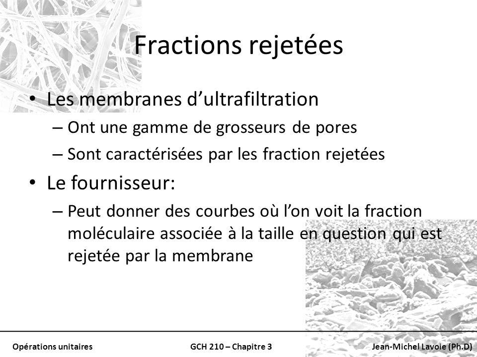 Fractions rejetées Les membranes d'ultrafiltration Le fournisseur: