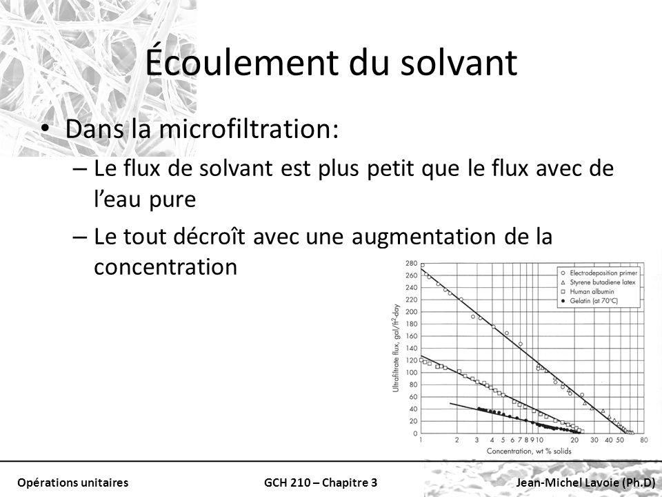 Écoulement du solvant Dans la microfiltration: