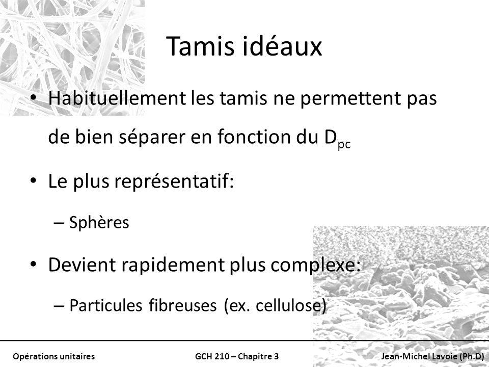 Tamis idéaux Habituellement les tamis ne permettent pas de bien séparer en fonction du Dpc. Le plus représentatif: