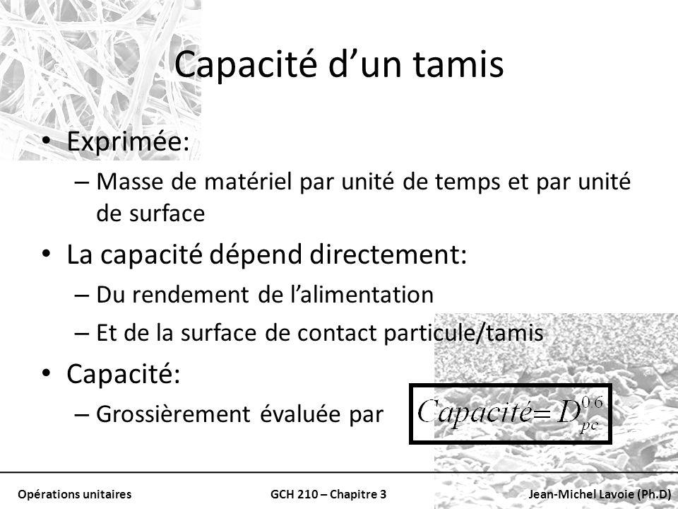 Capacité d'un tamis Exprimée: La capacité dépend directement: