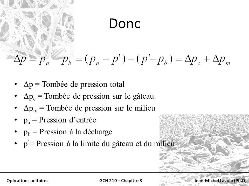 Donc Δp = Tombée de pression total