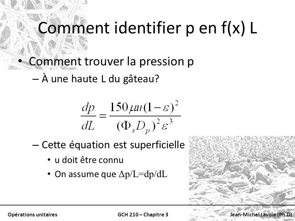 Comment identifier p en f(x) L