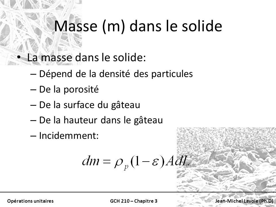 Masse (m) dans le solide
