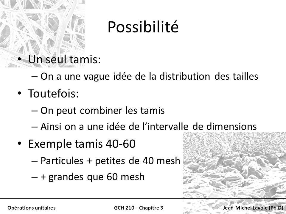 Possibilité Un seul tamis: Toutefois: Exemple tamis 40-60
