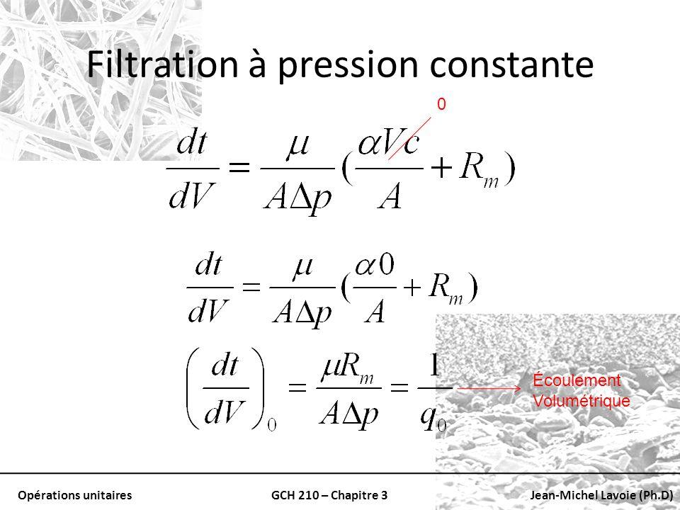 Filtration à pression constante