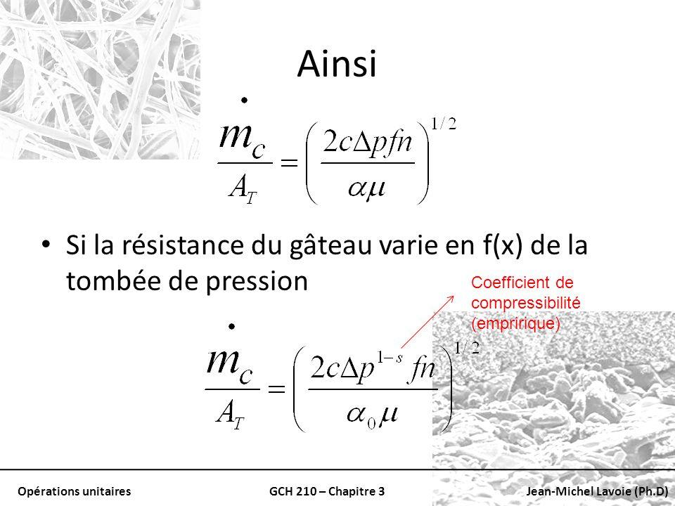 Ainsi Si la résistance du gâteau varie en f(x) de la tombée de pression.