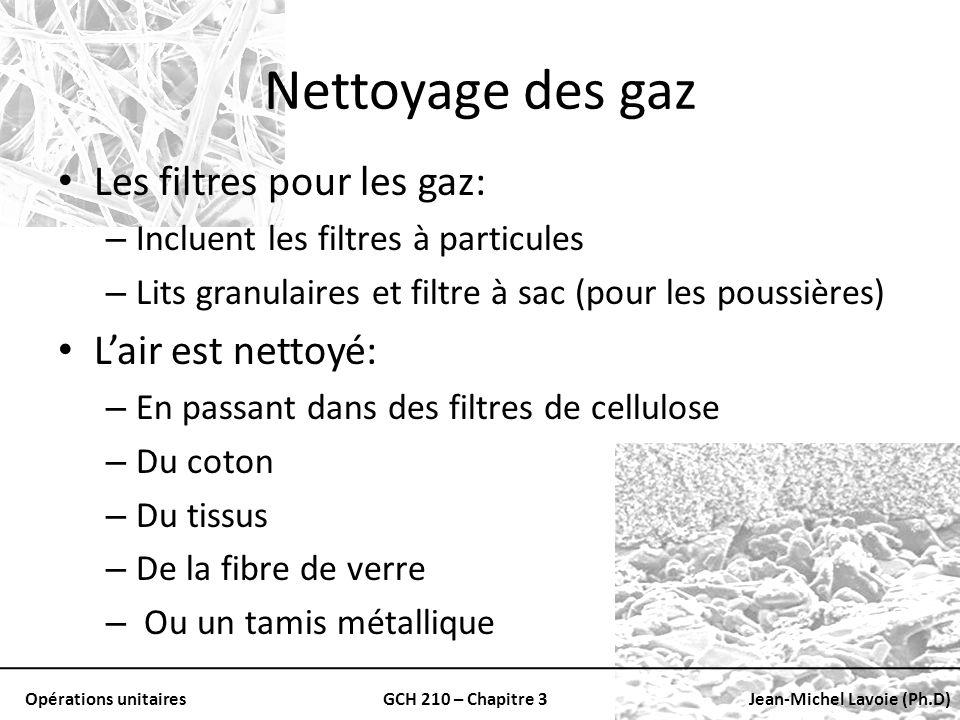 Nettoyage des gaz Les filtres pour les gaz: L'air est nettoyé:
