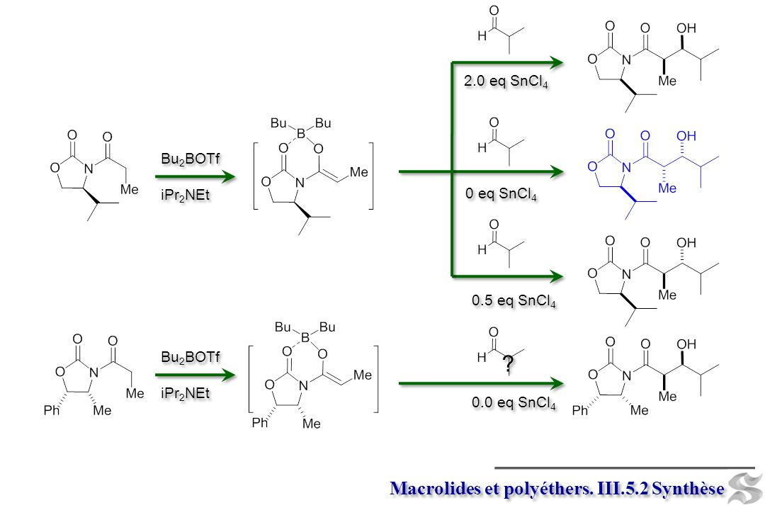 Macrolides et polyéthers. III.5.2 Synthèse 2.0 eq SnCl4 Bu2BOTf