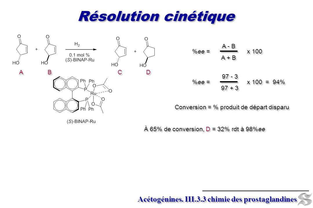 Résolution cinétique Acétogénines. III.3.3 chimie des prostaglandines